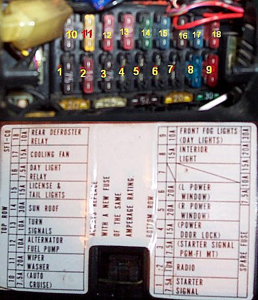 Dash Box Fuse Details Schematics